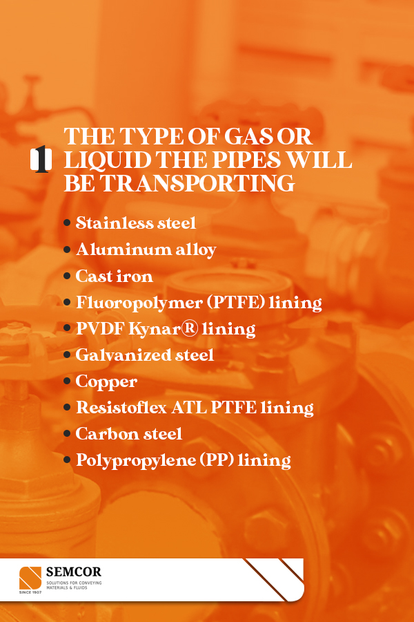 The Type of Gas or Liquid the Pipes Will Be Transporting